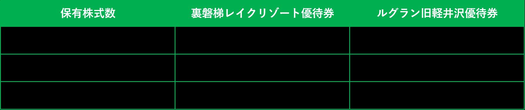 ベルーナ優待2