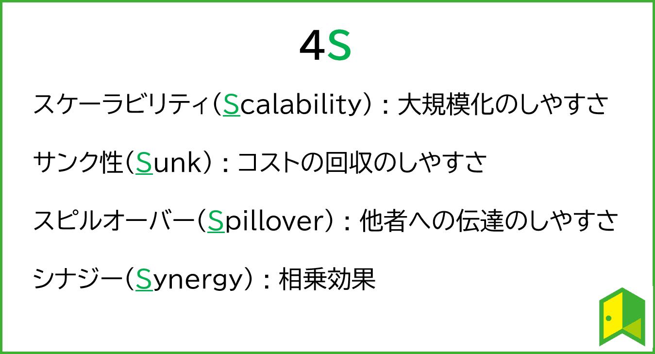 無形資産の特性4S