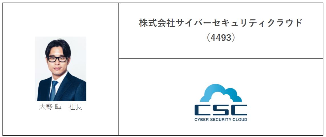 サイバーセキュリティクラウドのブリッジレポート
