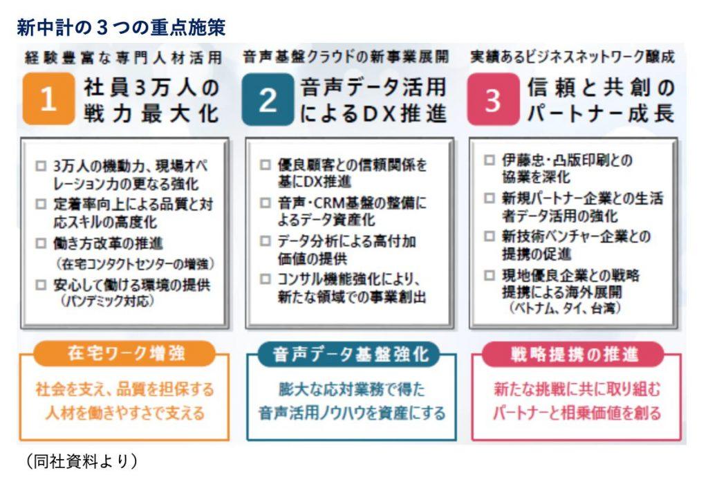 3つの重点施策