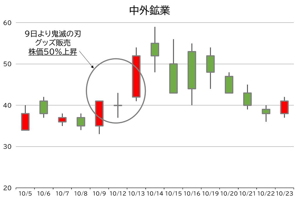 株価 ジーンズ メイト (株)ジーンズメイト【7448】:企業情報・会社概要・決算情報