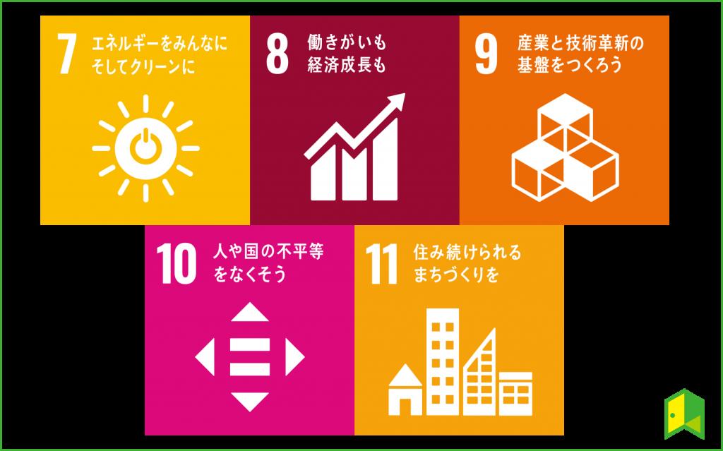 SDGsの目標7から11