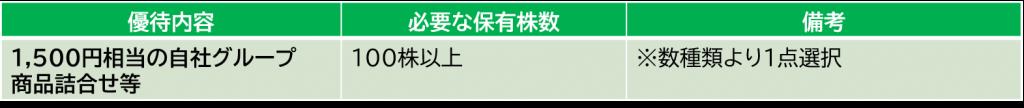 ピックルスコーポレーションの株主優待